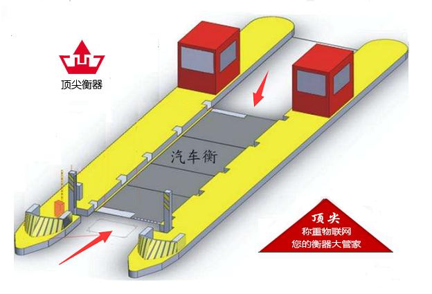 湛江180吨汽车衡